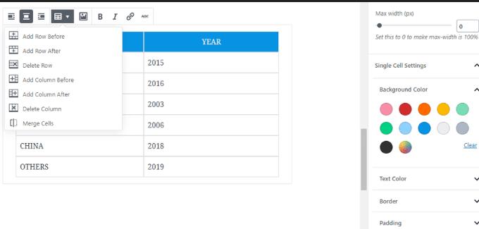 1607468054 468 Quelles nouvelles fonctionnalites apporte t il a WordPress