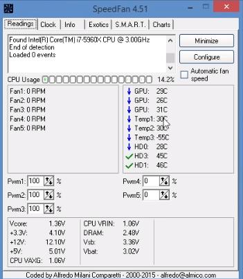1607627625 858 6 solutions a votre probleme de ventilateur dordinateur portable