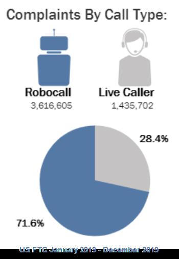 1607743692 828 Comment bloquer les appels automatises sur votre telephone mobile