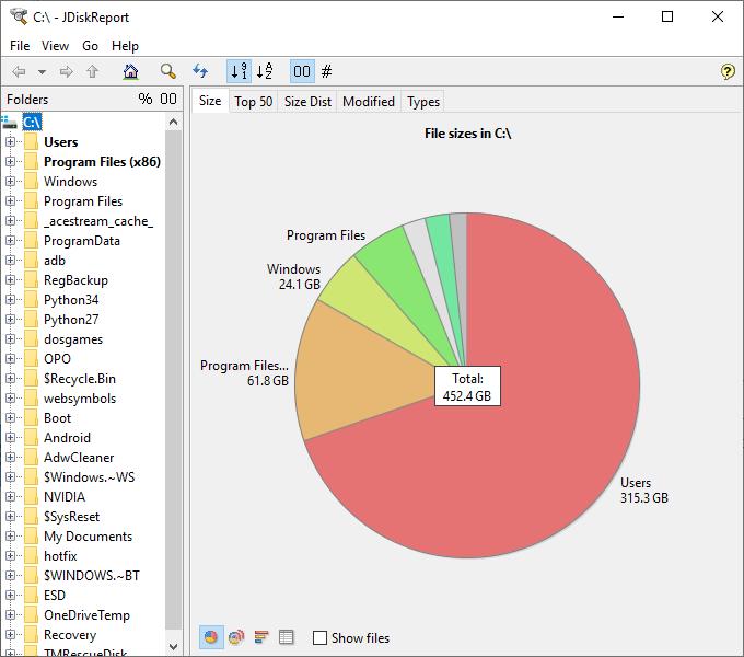 1608054329 652 6 meilleurs analyseurs despace disque pour trouver des gigaoctets perdus