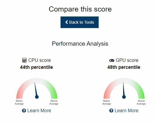 1608102434 504 3 outils gratuits pour comparer un PC de jeu Windows