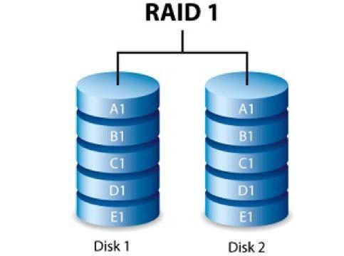 1608360579 319 Comment installer et configurer des disques Raid Raid 0 et