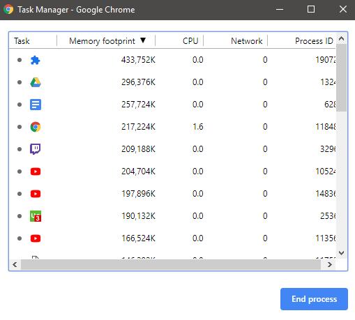 1608437439 851 Comment rendre Chrome moins gourmand en ressources