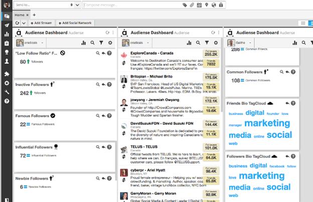 1608483141 941 Derniers outils automatises de medias sociaux Compares et