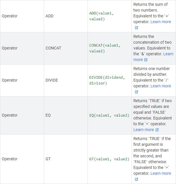 Comment importer des donnees dans Google Sheets a partir dune