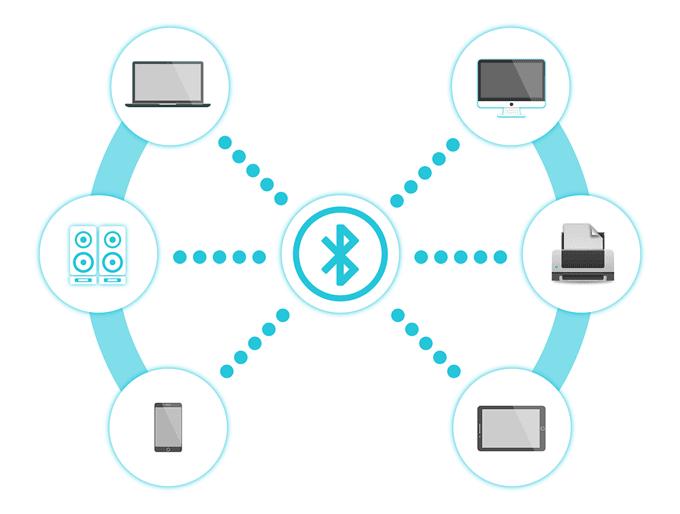 Comment rendre votre ordinateur compatible Bluetooth