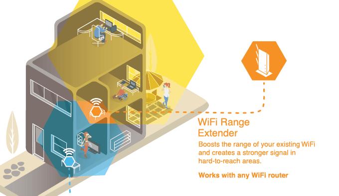 Extendeurs WiFi vs adaptateurs Powerline Quel est le meilleur